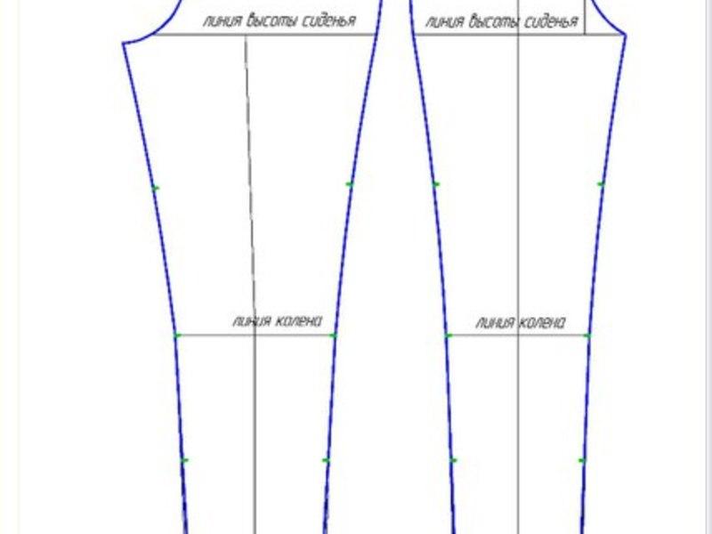 где можно найти выкройки платьев