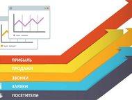 Настройка яндекс директа Контекстная реклама для Вашего бизнеса по выгодной цене, работаем качественно, надежно а также имеются гарантии качества., Казань - Компьютерные услуги