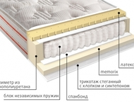 Самая крупная оптовая база ортопедических матрасов Vegа Оптовая база матрасов Вега-Юг реализует широкую линейку ортопедических матрасов VEGA.   В ас, Судак - Мебель для спальни